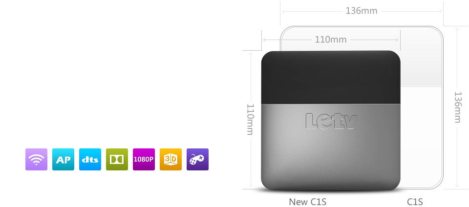 樂視盒子New C1S體積、接口